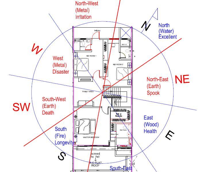 Geomancy.Net