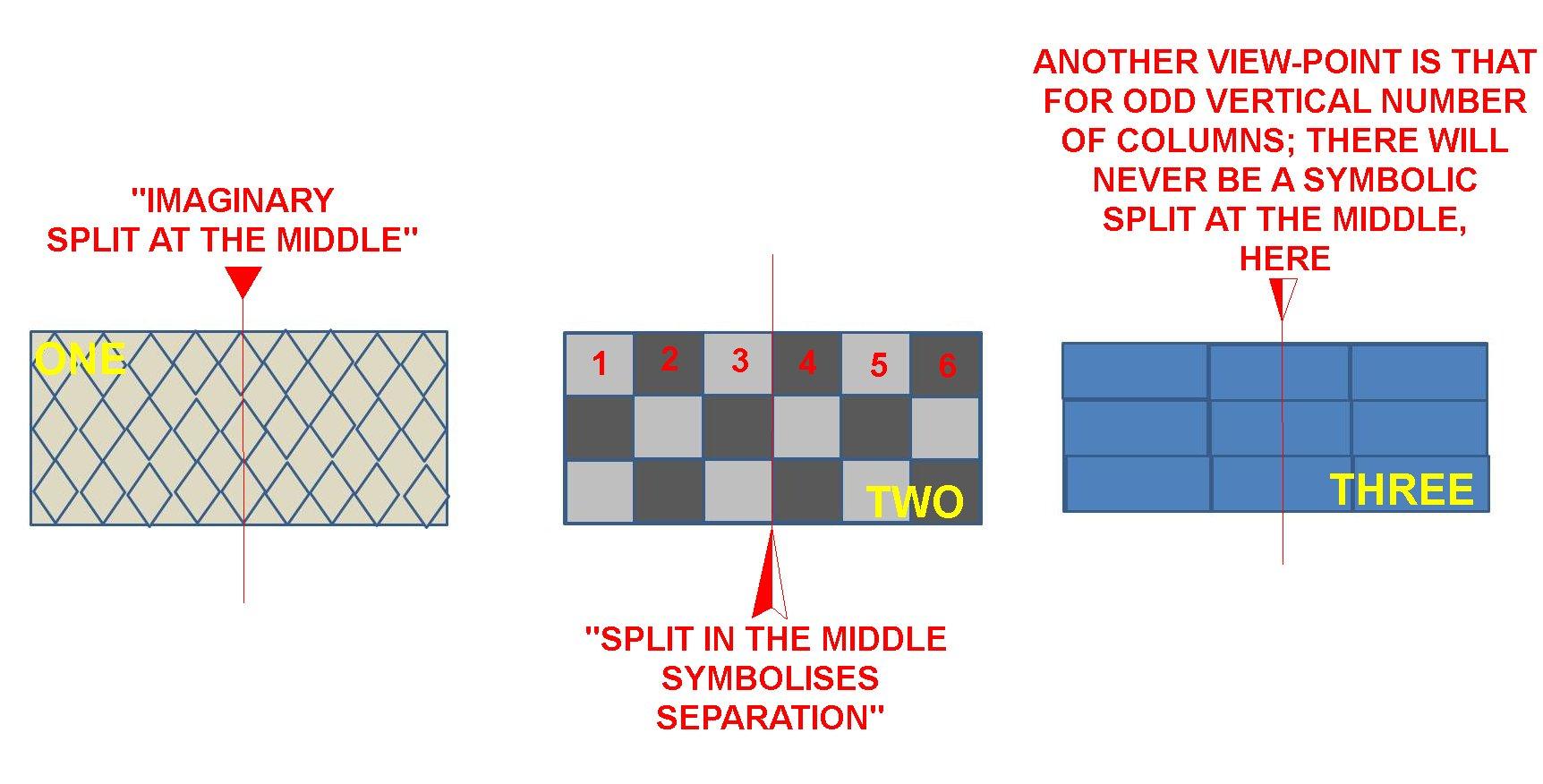 bed headboard pattern  general help  fengshui.geomancy, Headboard designs