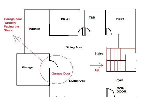 Garage Door Facing the Stairs PLS Help General Help  : garagedoorfacingthestairsjpg8ec4d8132ff43d6a06a179b608cfcf78 from www.geomancy.net size 640 x 400 jpeg 23kB
