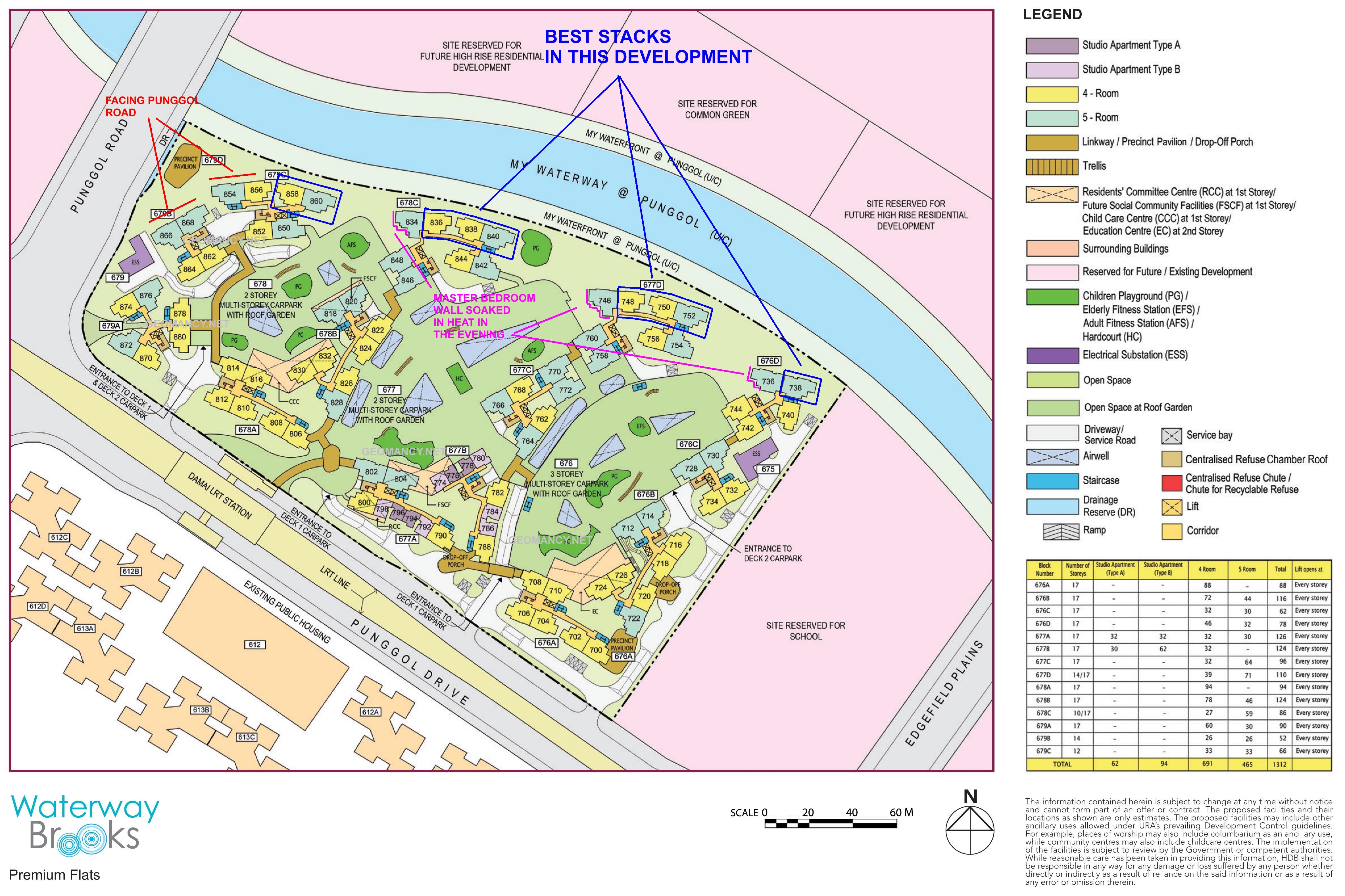 Hdb waterway brooks premium flats singapore property for Waterway terrace 2