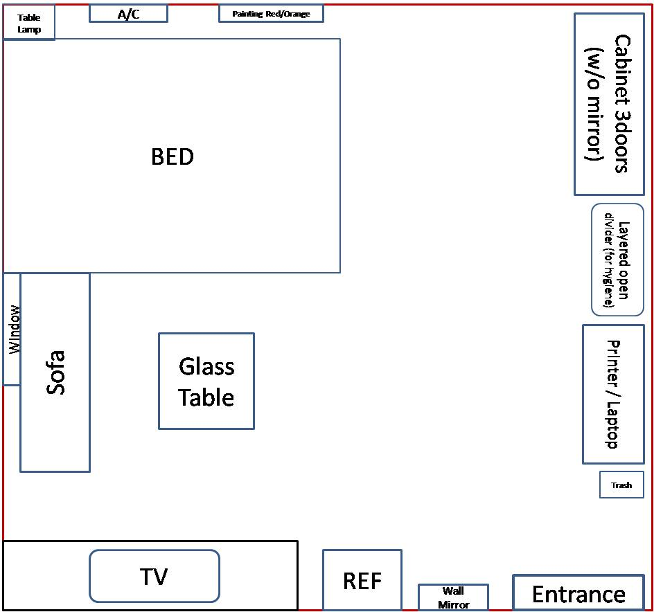 My Bedroom Layout General Help Fengshui Geomancy Net