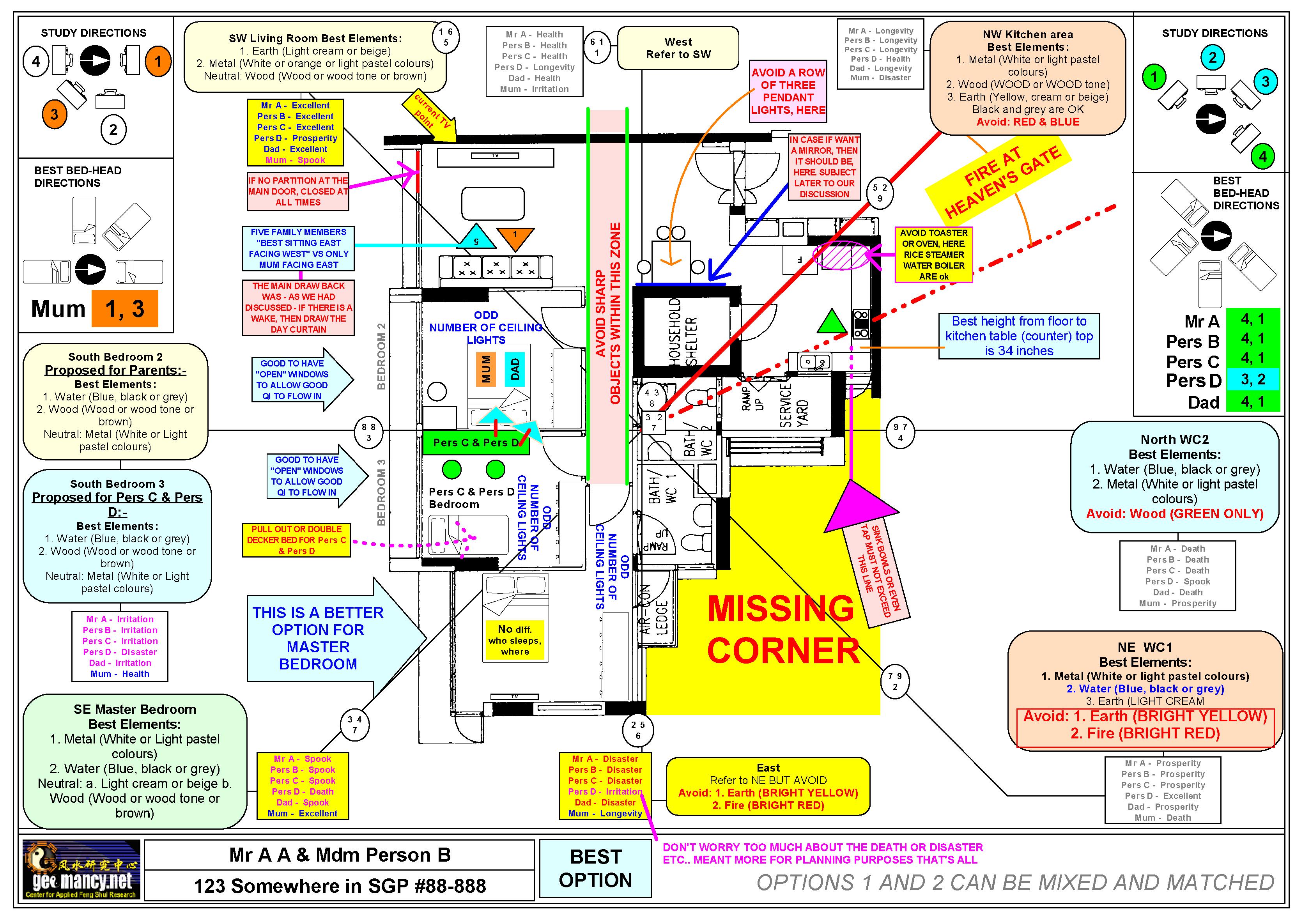 Hdb unit layout help general help fengshui geomancy net - Feng shui bedroom direction of bed ...