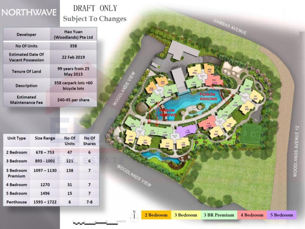 Northwave-EC-Site-Plan  POISON ARROWS.png