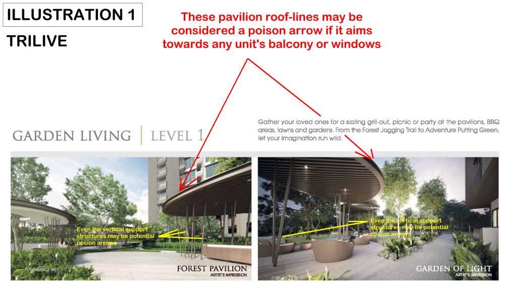 possible poison arrows from rooflines.png