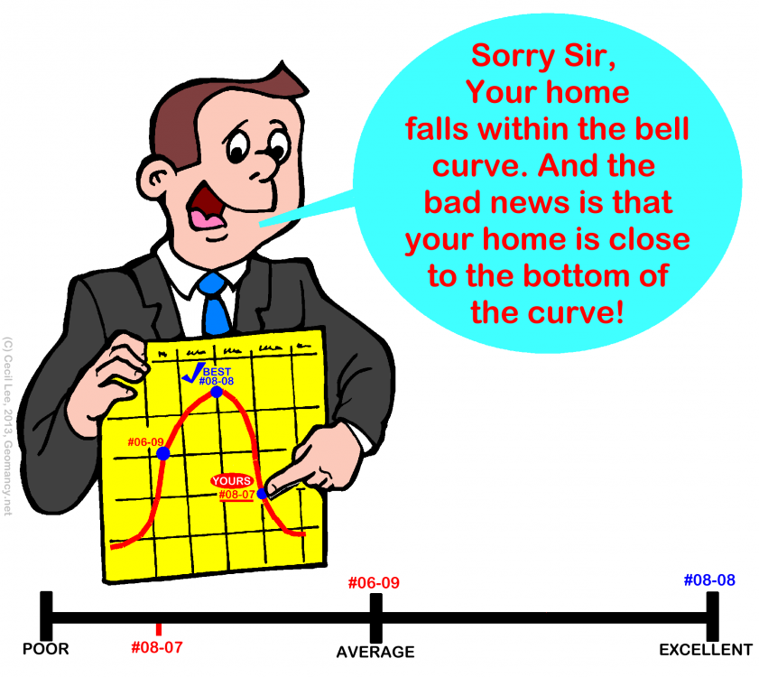 bell_curve_png_913e53bcdf0b521423431be45c8c3ac8.png