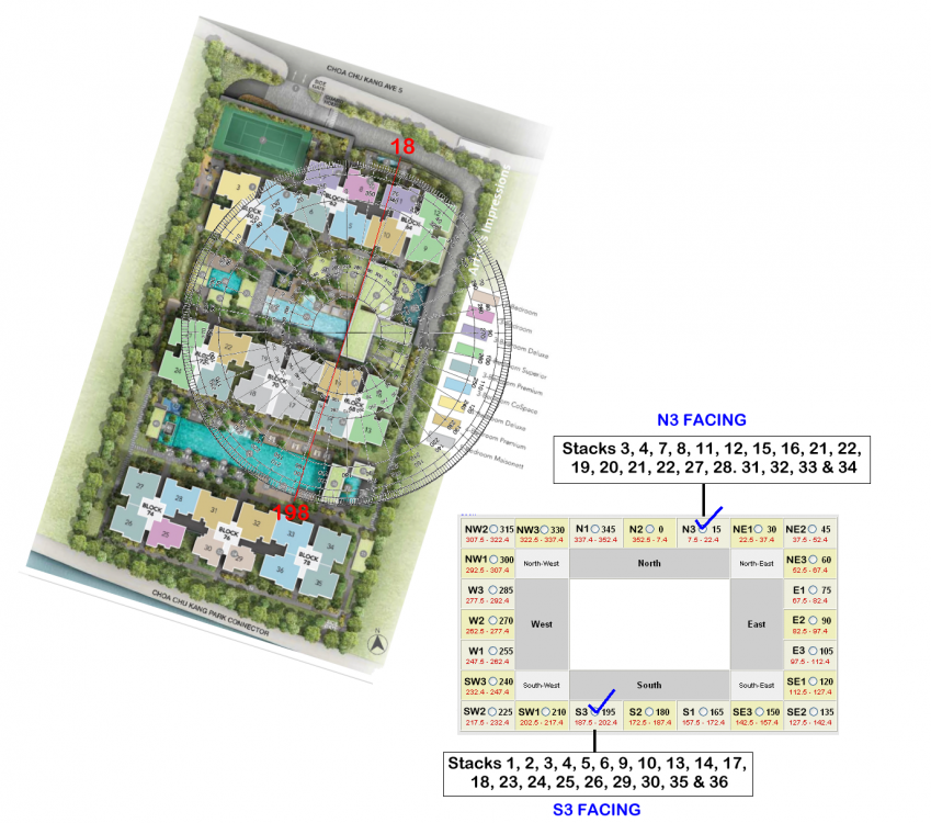 inz residence site plan flying stars1.png