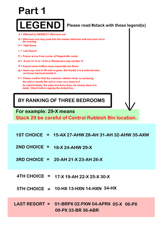100 Palms by ranking 3 bedders Part1 (1).png