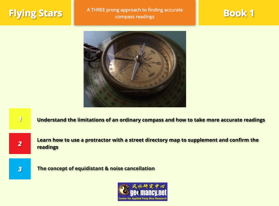 2016: Flying Stars: Using an Ordinary Compass: Book 1 (1st Edition)