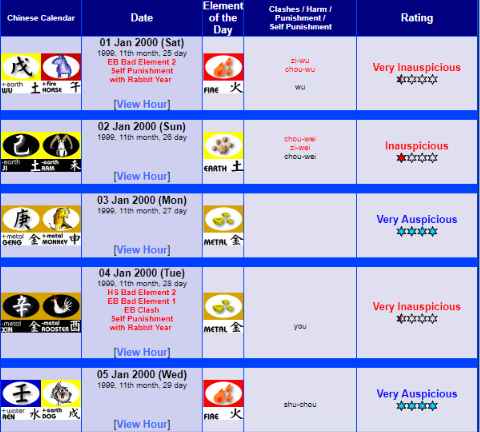 auspicious_date_summary_chart.png.f688ba39bba9391bf91d9b662d904465.png