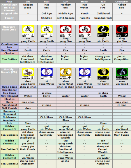 bazi_detail_chart.png.39872b2dc5b54215839d0ece5018db82.png