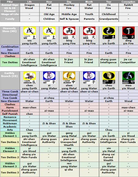 bazi_detail_chart.png.e9ced0146d58e3aa6ae43e93d9014d32.png