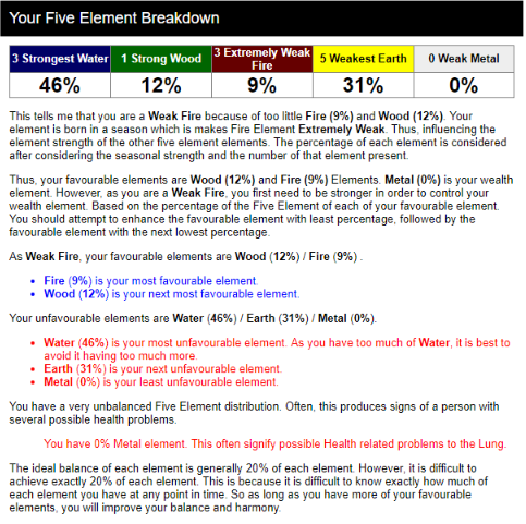 bazi_premium_five_element_breakdown.png.83928358a6dfcffd7fe2e2abfa25052b.png