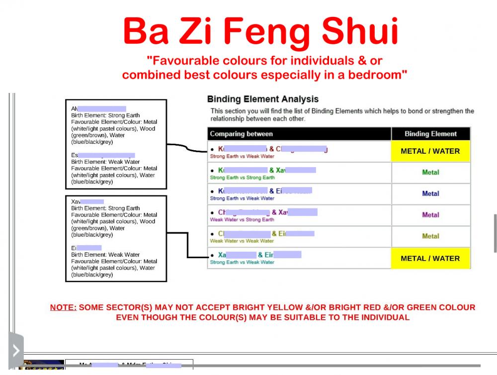 ba zi Feng Shui.png