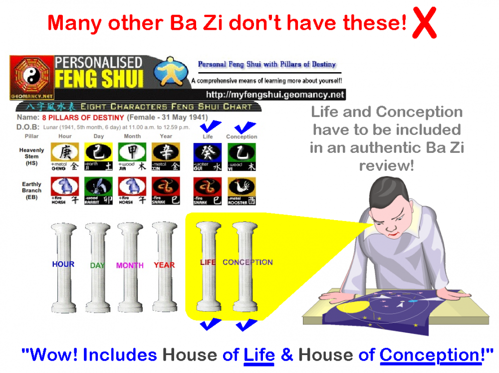 House of Life and conception.png