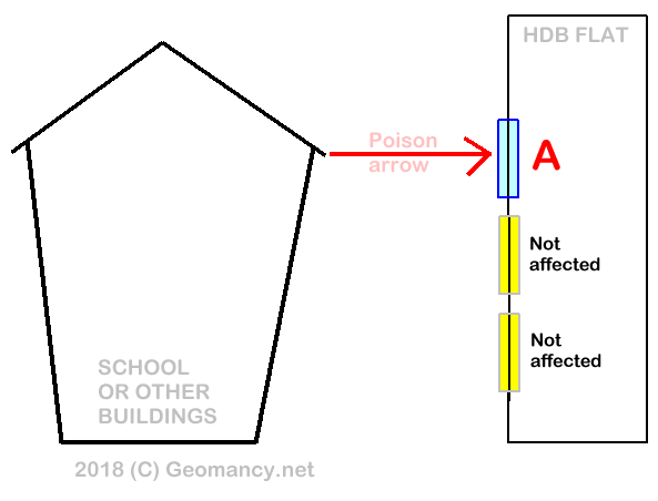 school roof line as poison arrow1.png