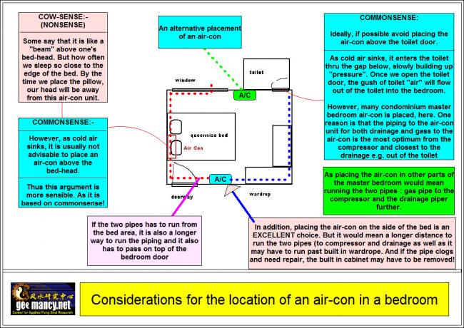 Air Conditioner Geomancywiki